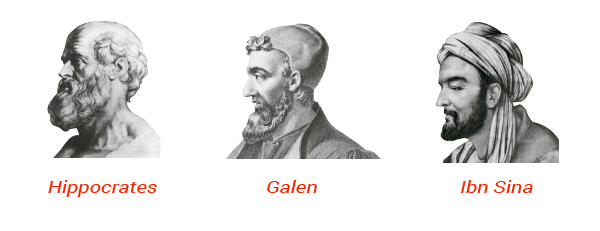 Images of Hippocrates, Galen and Ibn Sina